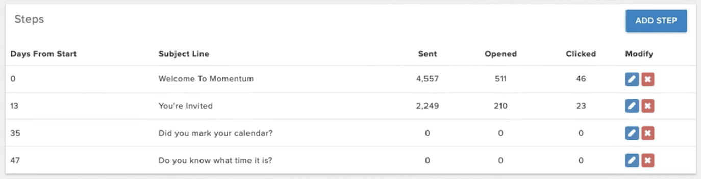 email-auto-responders-steps-realeflow