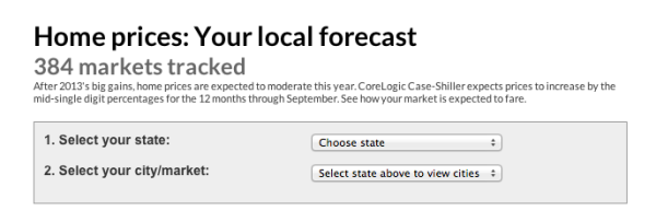 Home-prices-forecast