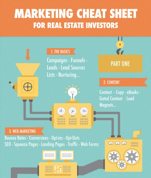 real-estate-investor-marketing-cheat-sheet