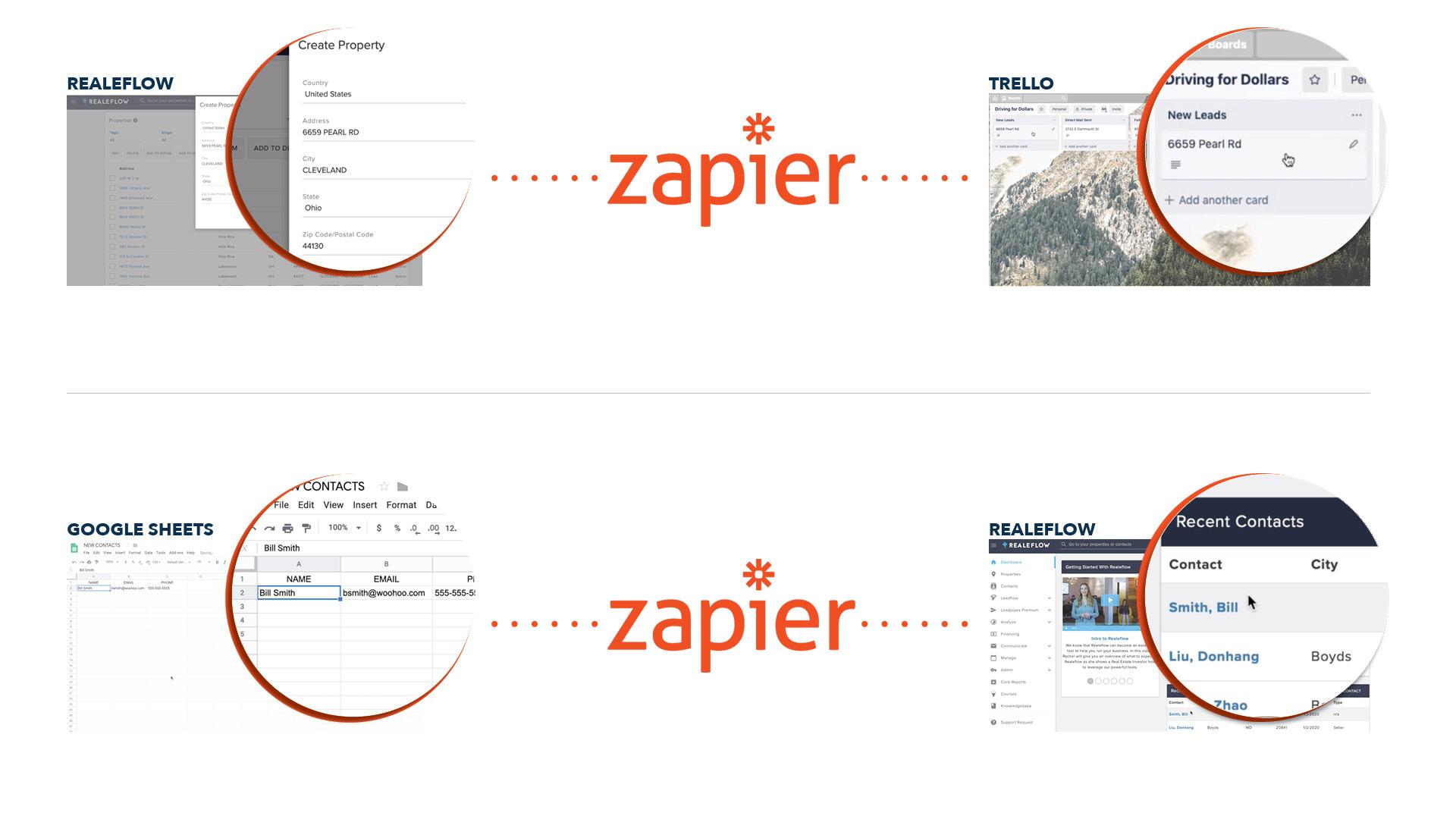 Zapier_BlogImage
